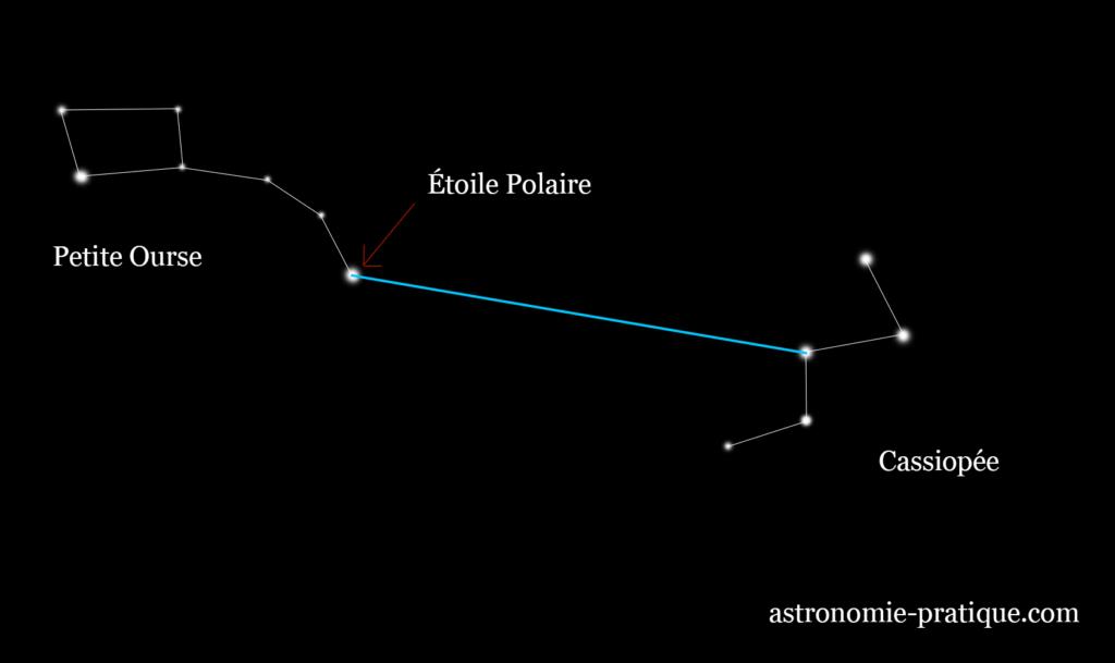 étoile polaire cassiopée
