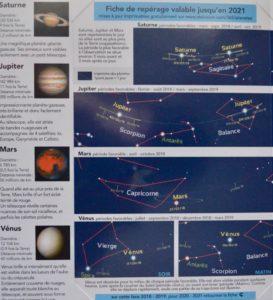 carte du ciel planètes