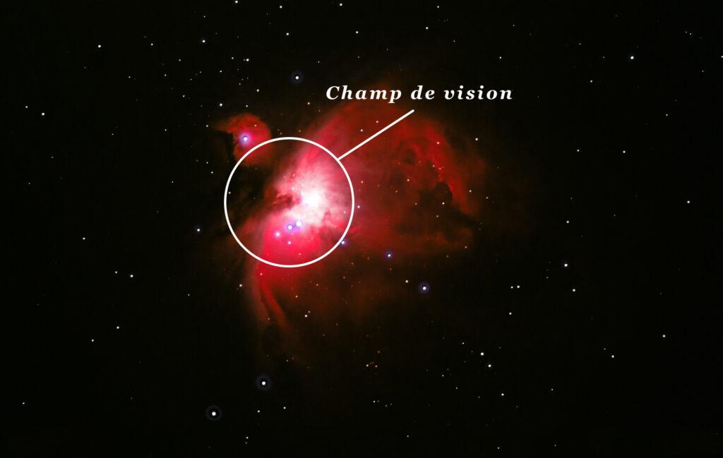 champ de vision